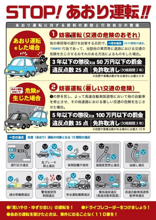 令和2年改正道路交通法リーフレット