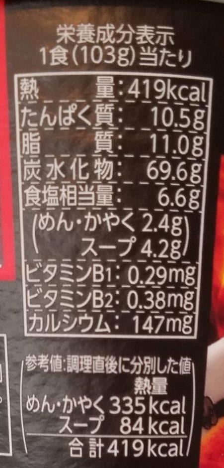 気になる栄養成分表示と原材料は?