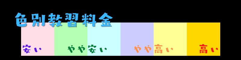 色別教習料金:6色で教習料金を表しています。